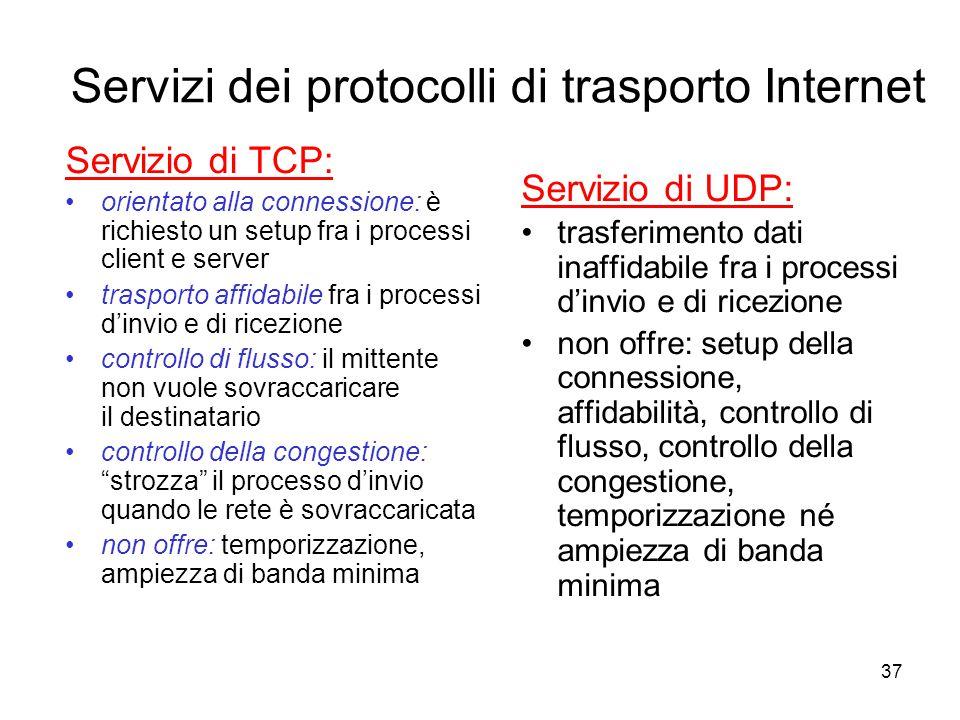 Servizi dei protocolli di trasporto Internet