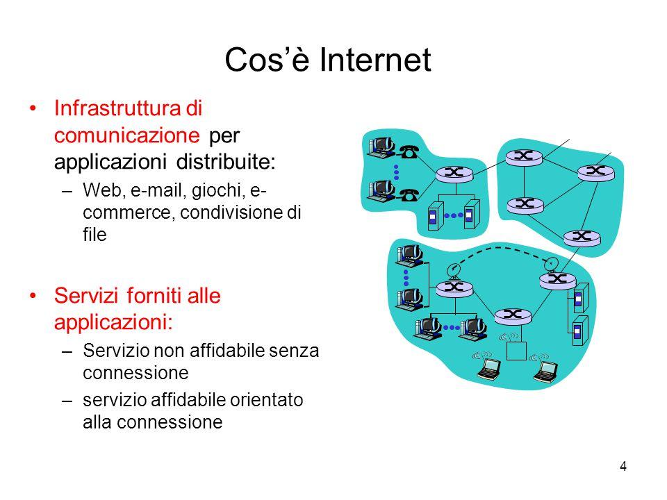 Cos'è Internet Infrastruttura di comunicazione per applicazioni distribuite: Web, e-mail, giochi, e- commerce, condivisione di file.