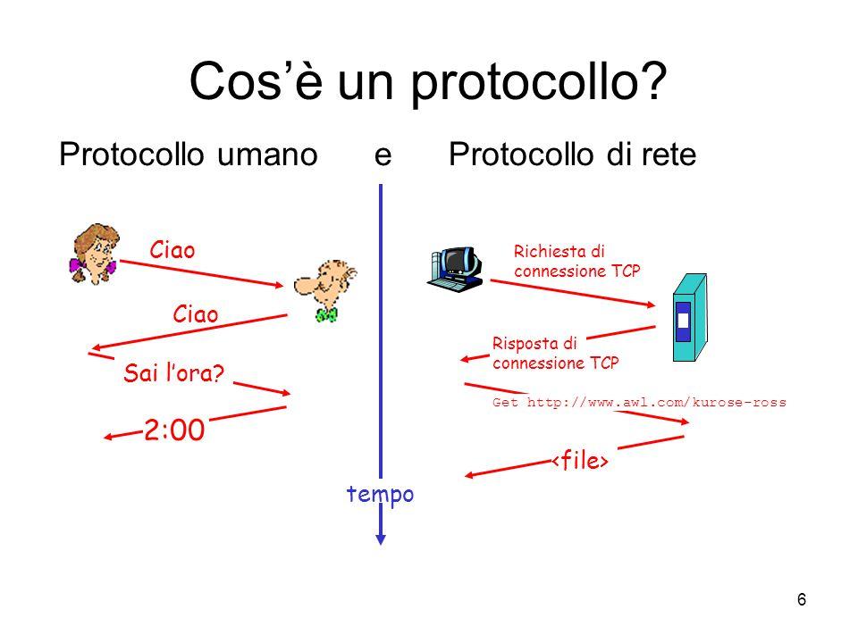 Cos'è un protocollo Protocollo umano e Protocollo di rete 2:00 Ciao