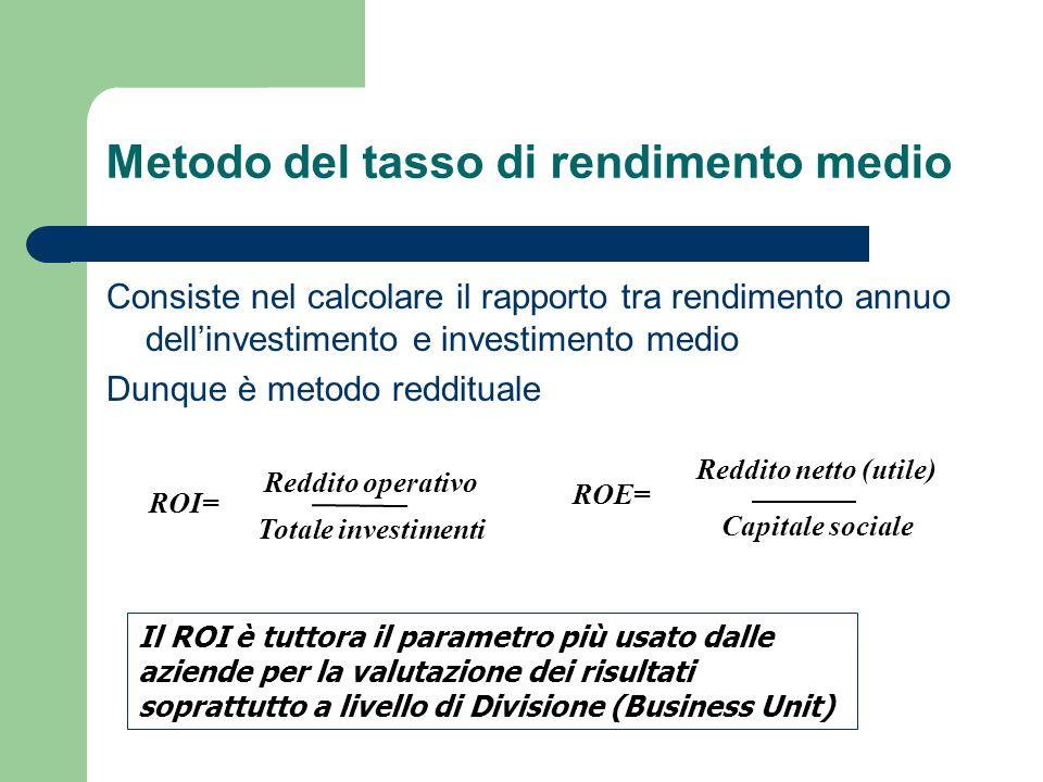Metodo del tasso di rendimento medio