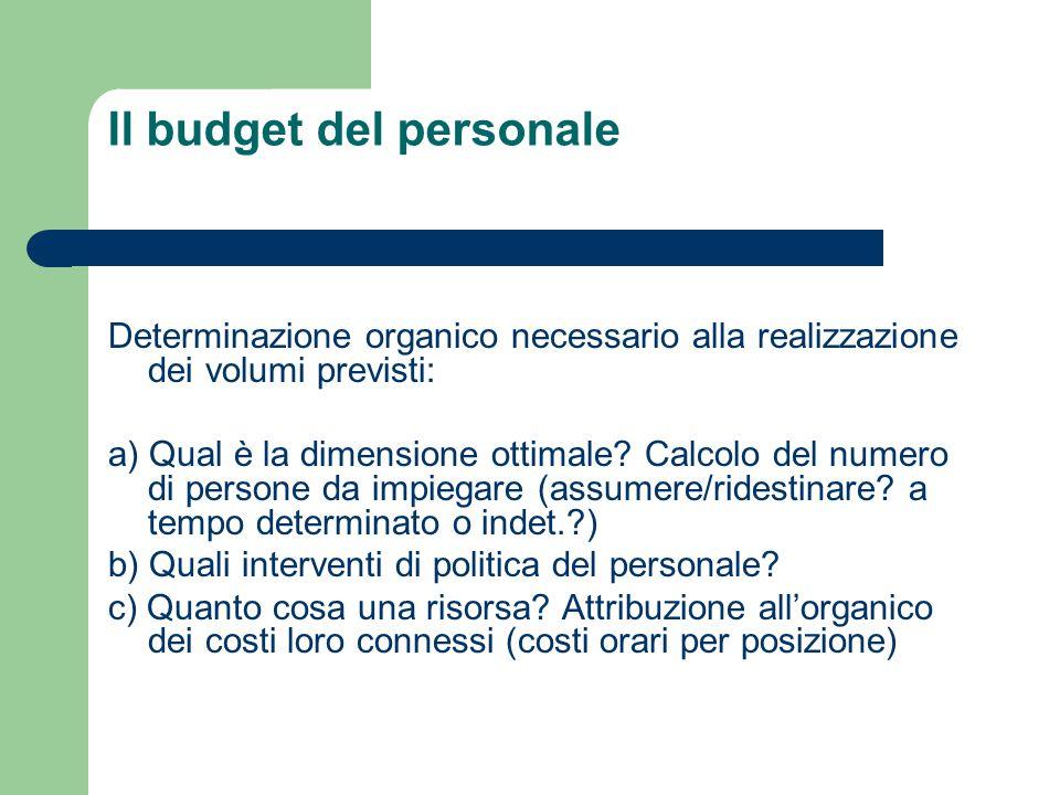 Il budget del personale