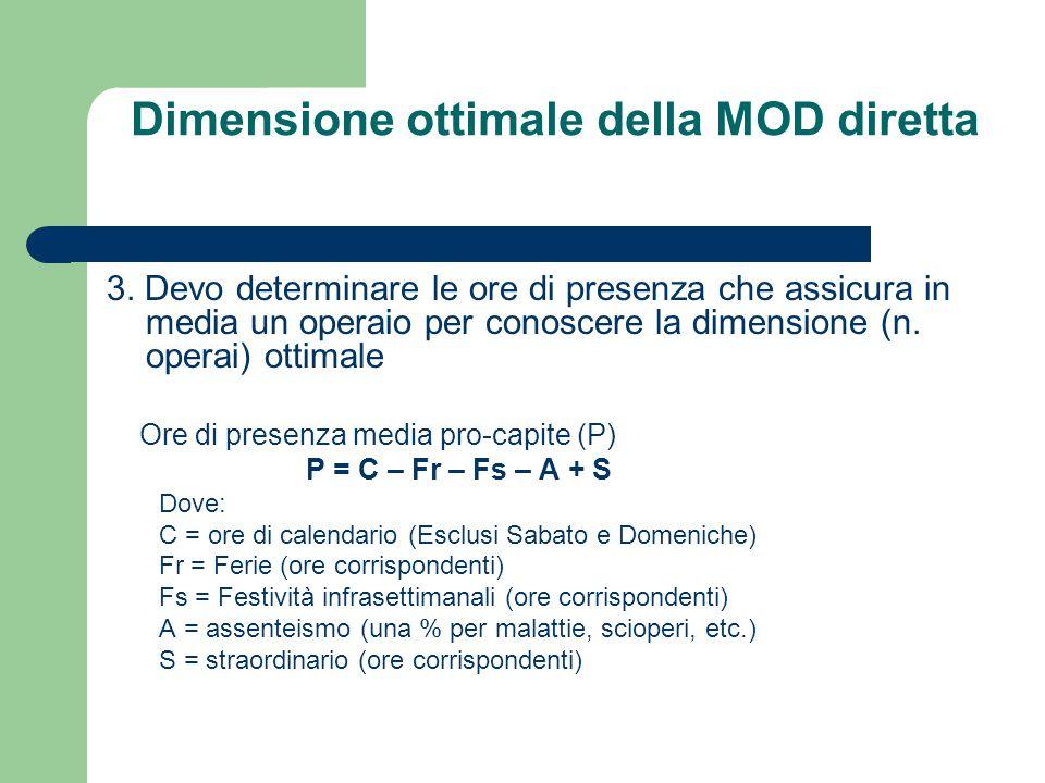 Dimensione ottimale della MOD diretta