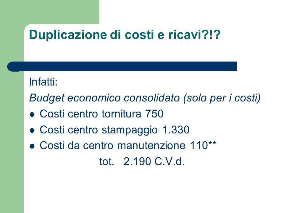 Duplicazione di costi e ricavi !