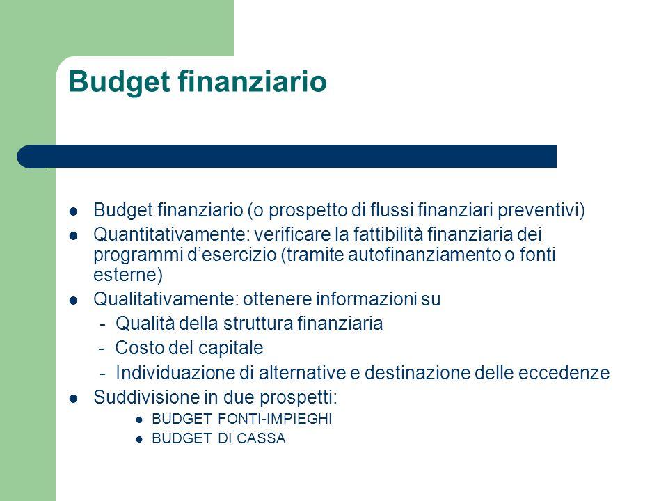 Budget finanziario Budget finanziario (o prospetto di flussi finanziari preventivi)