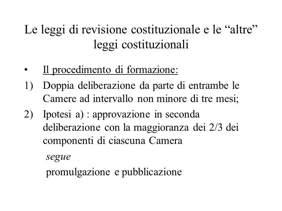 Le fonti del diritto pubblico italiano ppt scaricare for Componenti camera dei deputati