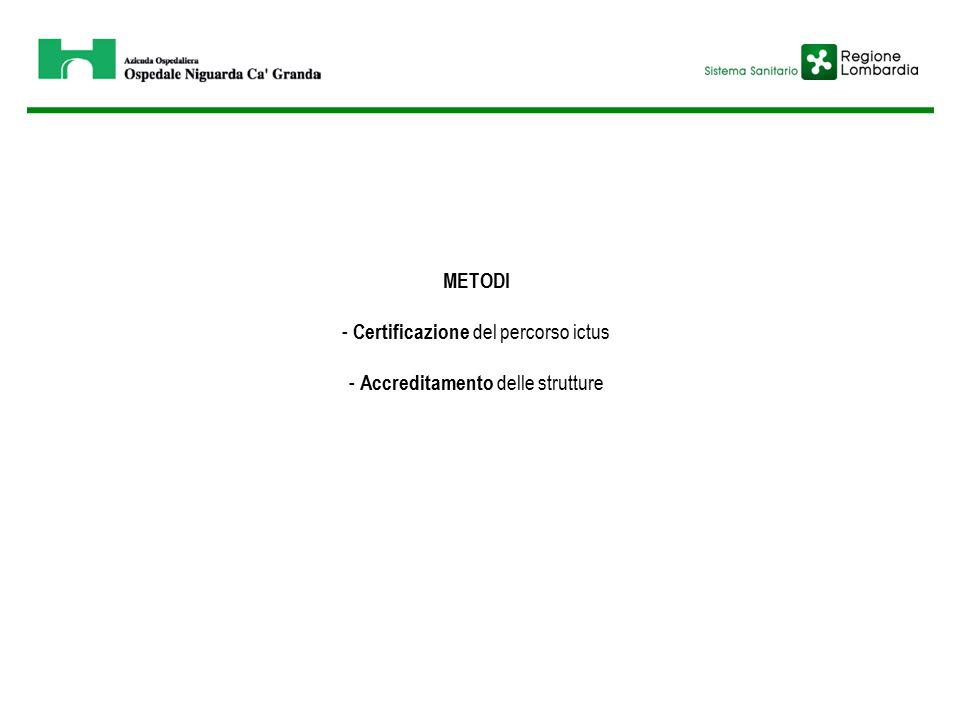 Certificazione del percorso ictus Accreditamento delle strutture