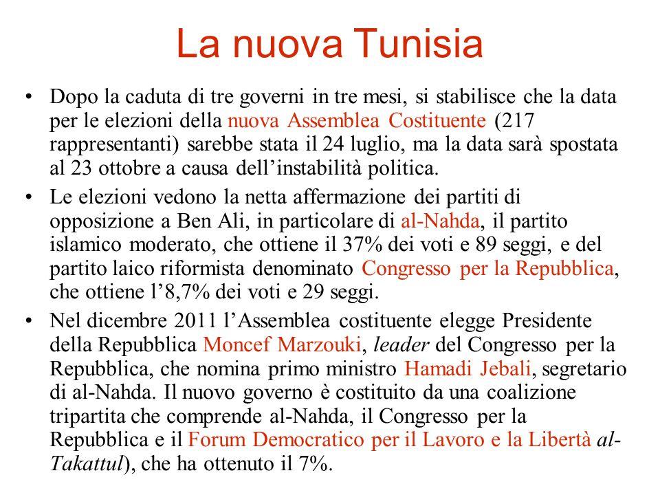 La nuova Tunisia
