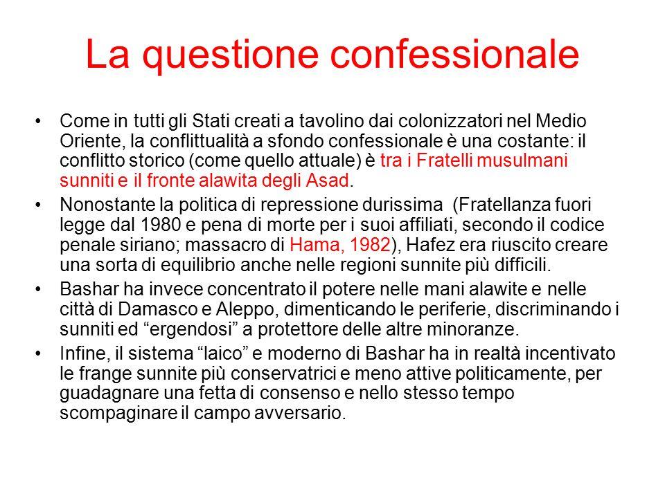 La questione confessionale