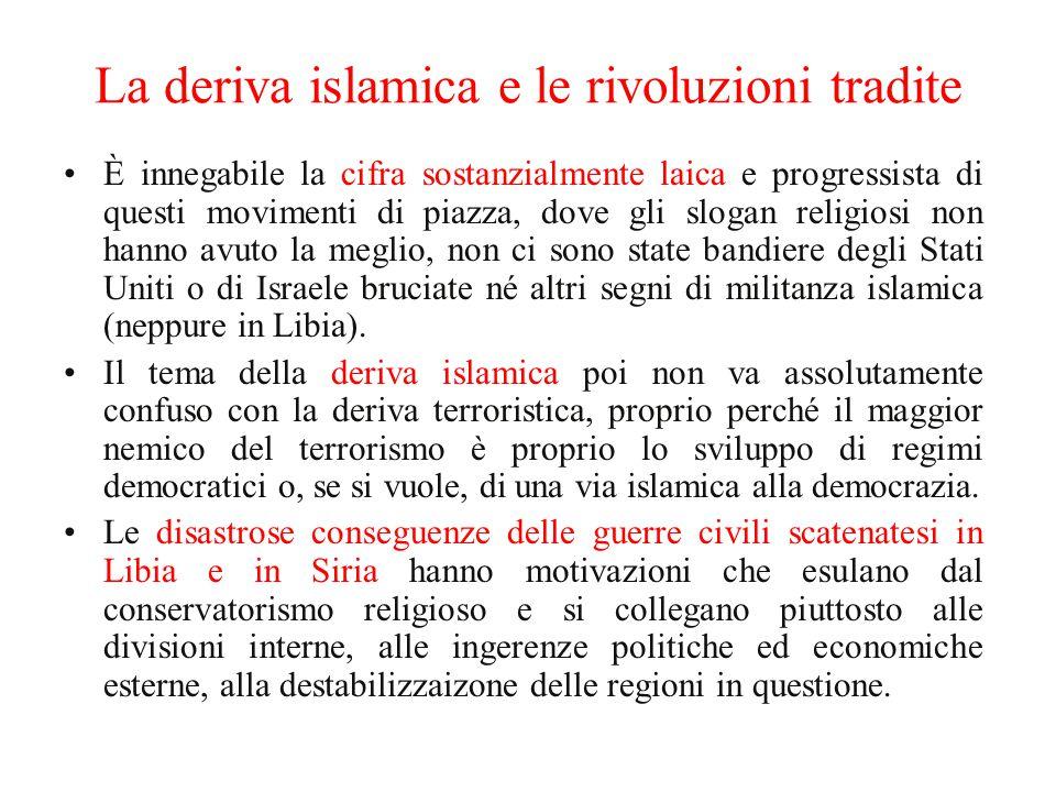La deriva islamica e le rivoluzioni tradite