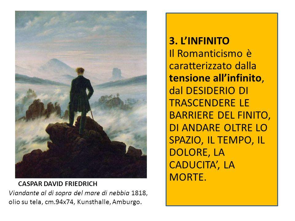 3. L'INFINITO