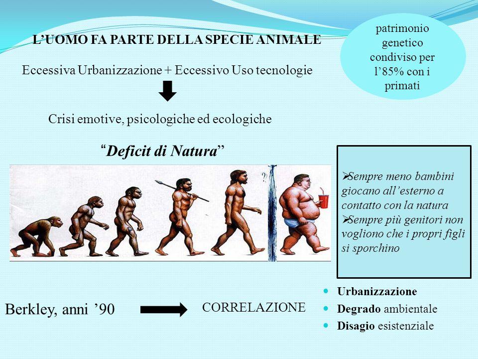 L'UOMO FA PARTE DELLA SPECIE ANIMALE