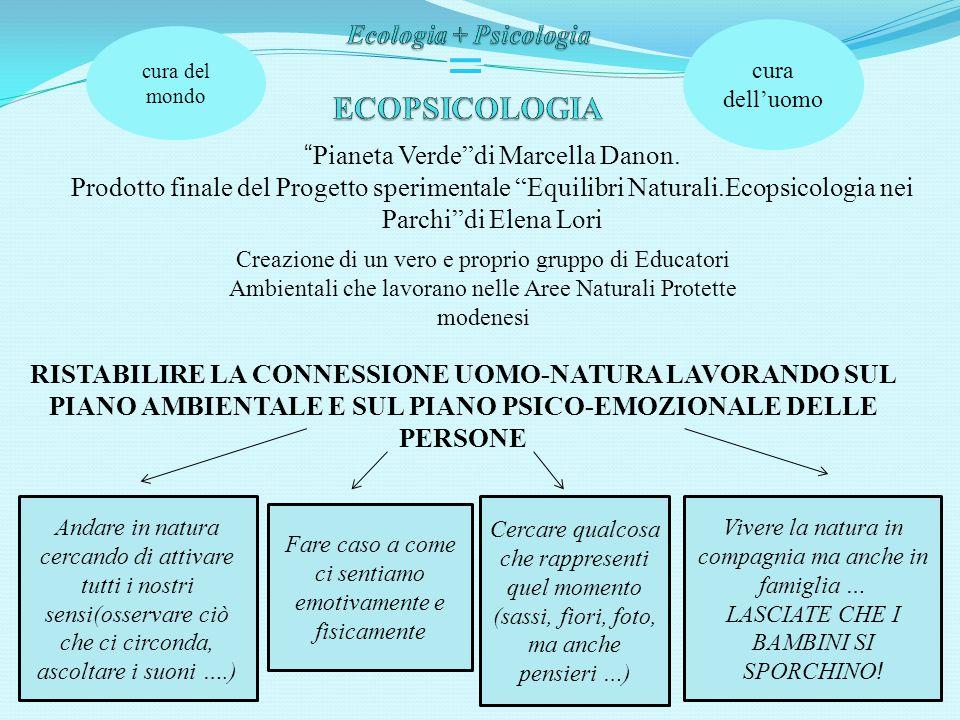 Ecologia + Psicologia ECOPSICOLOGIA