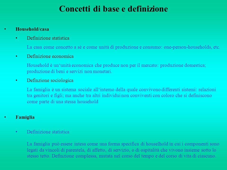 Concetti di base e definizione