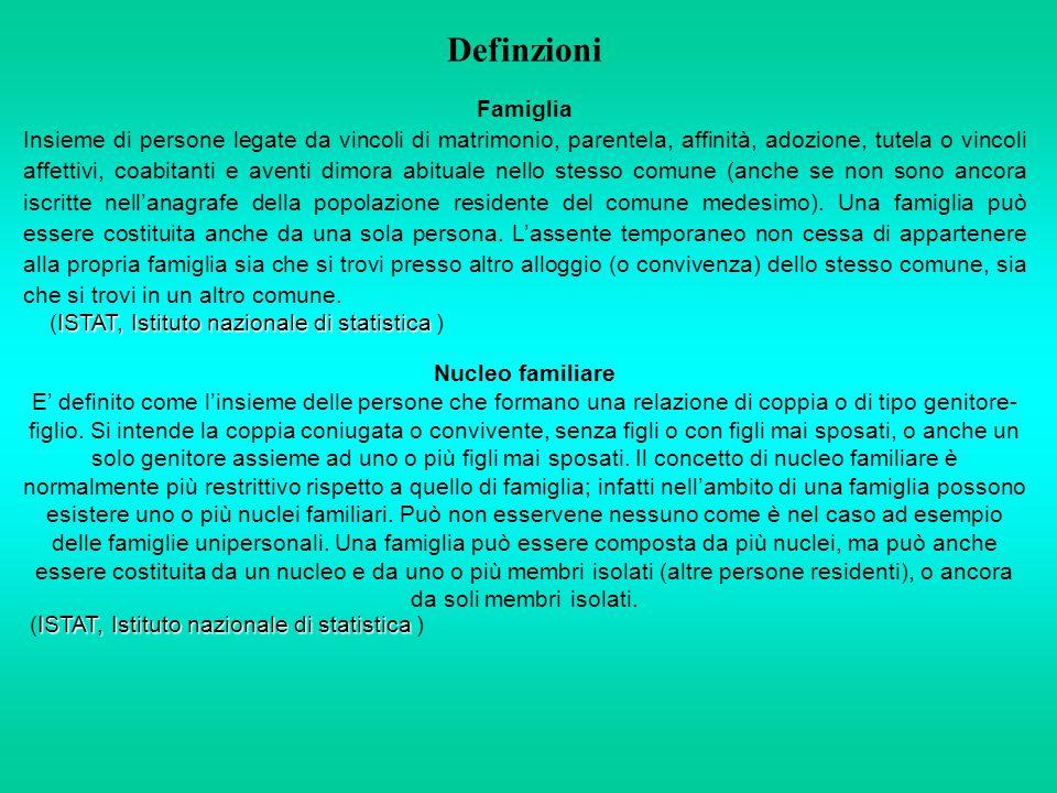 Definzioni