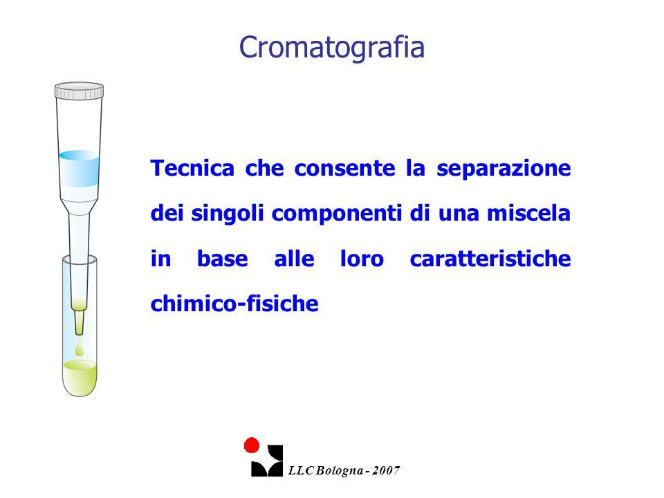 Cromatografia Tecnica che consente la separazione dei singoli componenti di una miscela in base alle loro caratteristiche chimico-fisiche.