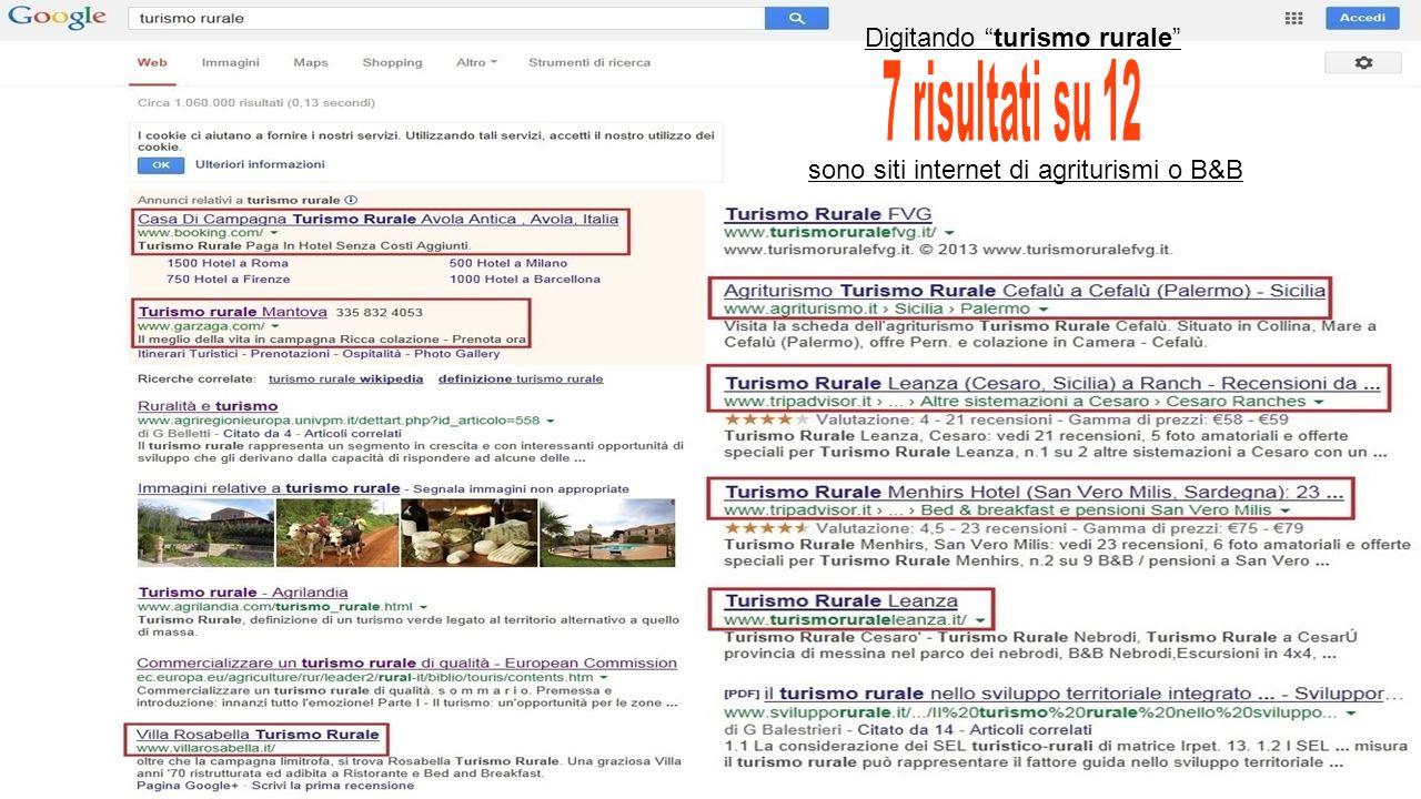 7 risultati su 12 Digitando turismo rurale