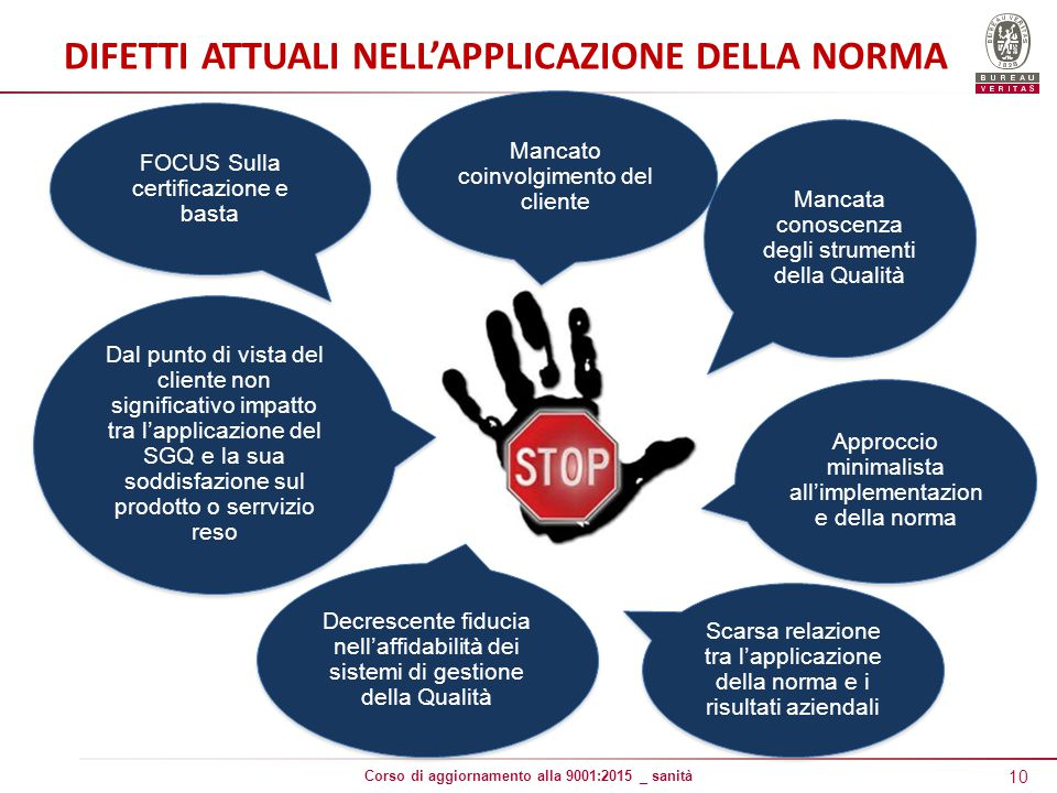 DIFETTI ATTUALI NELL'APPLICAZIONE DELLA NORMA