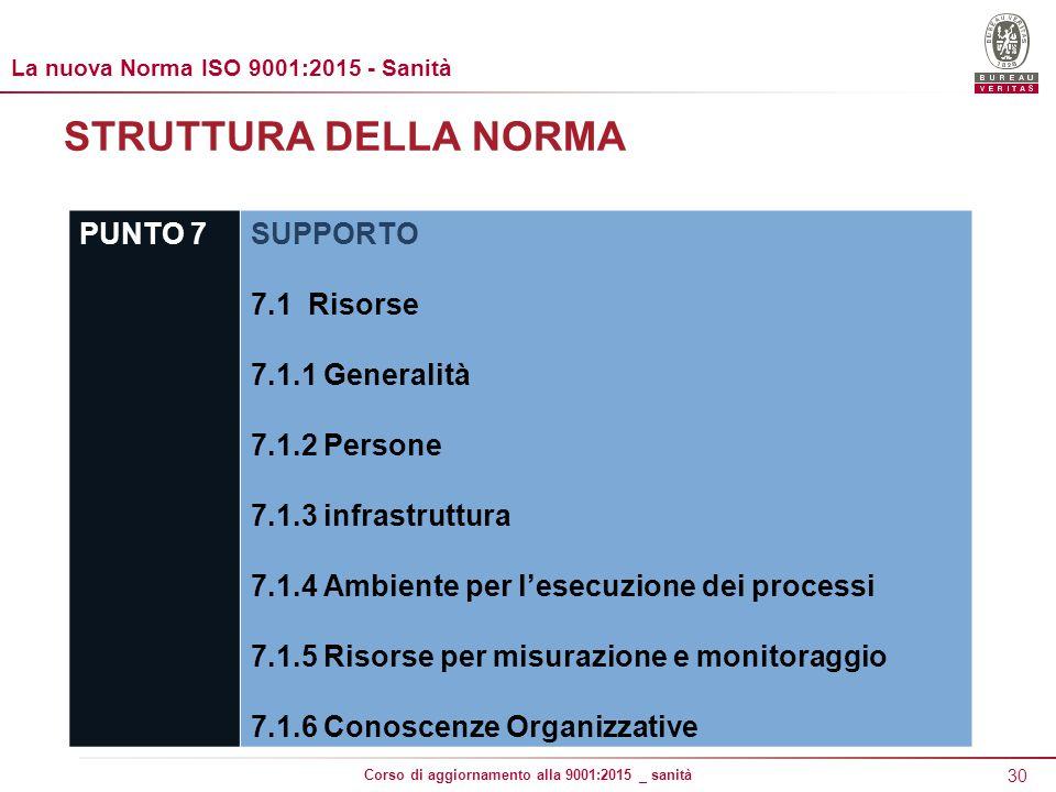 STRUTTURA DELLA NORMA PUNTO 7 SUPPORTO 7.1 Risorse 7.1.1 Generalità