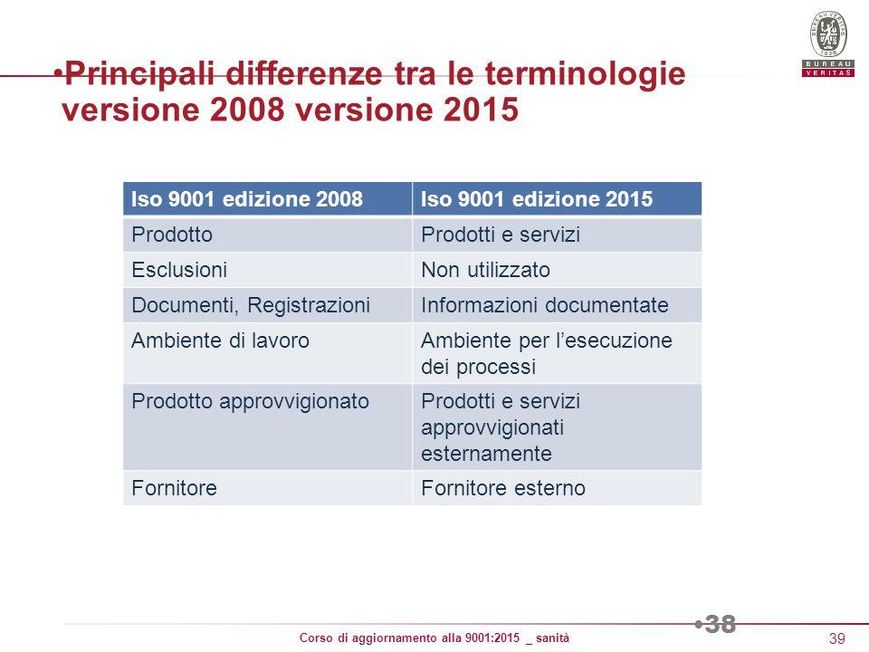 Principali differenze tra le terminologie versione 2008 versione 2015
