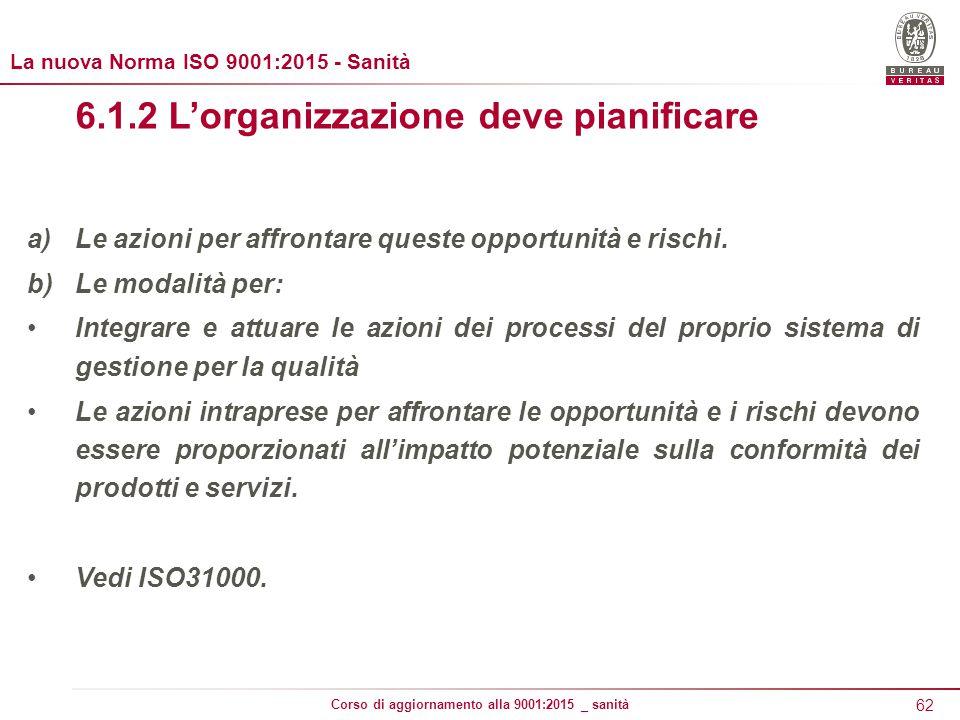 6.1.2 L'organizzazione deve pianificare