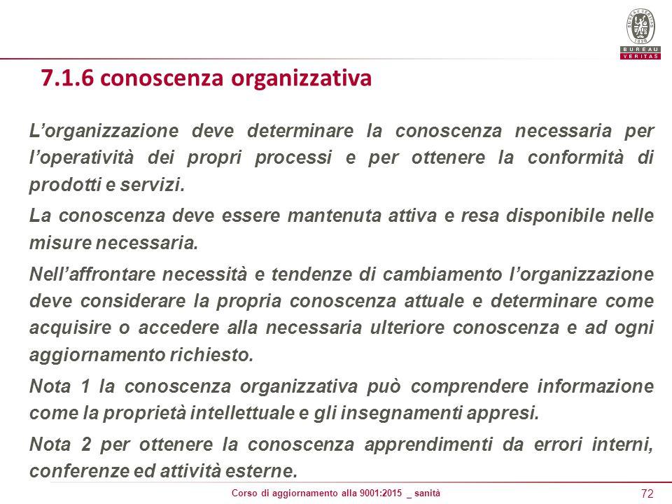 7.1.6 conoscenza organizzativa