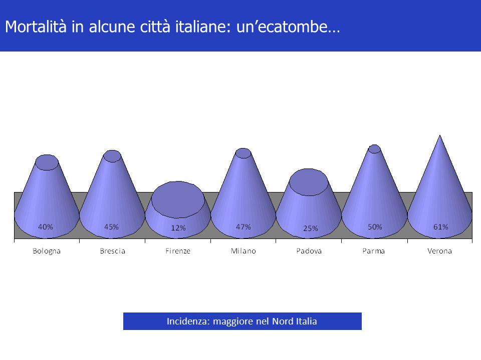 Incidenza: maggiore nel Nord Italia