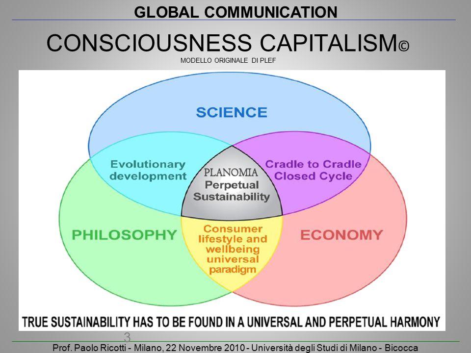 Consciousness capitalism© Modello originale di PLEF