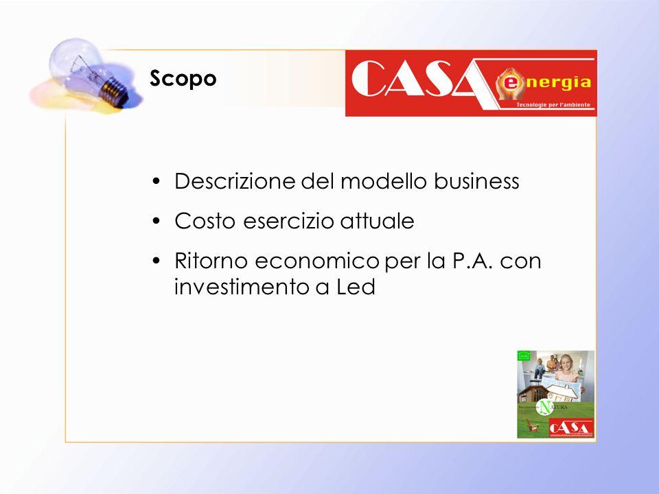 Scopo Descrizione del modello business. Costo esercizio attuale.