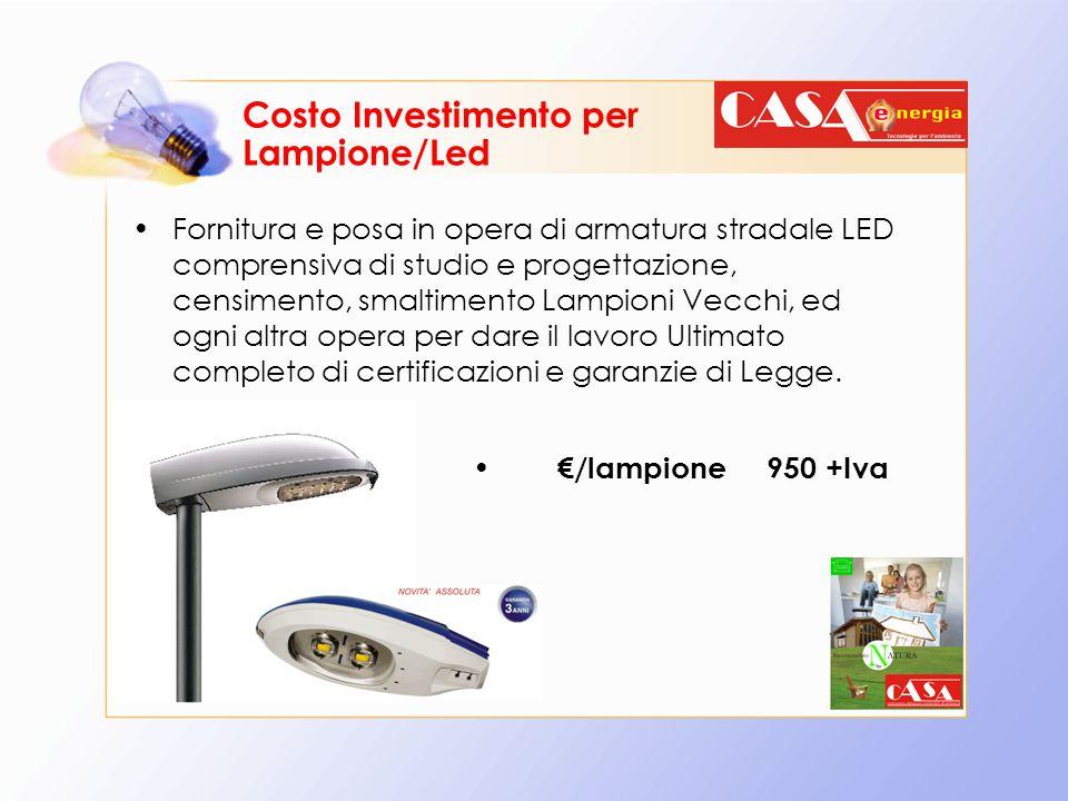Costo Investimento per Lampione/Led