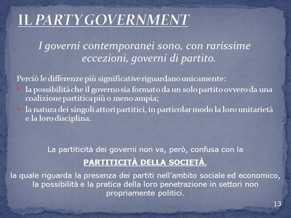 IL PARTY GOVERNMENT I governi contemporanei sono, con rarissime eccezioni, governi di partito.