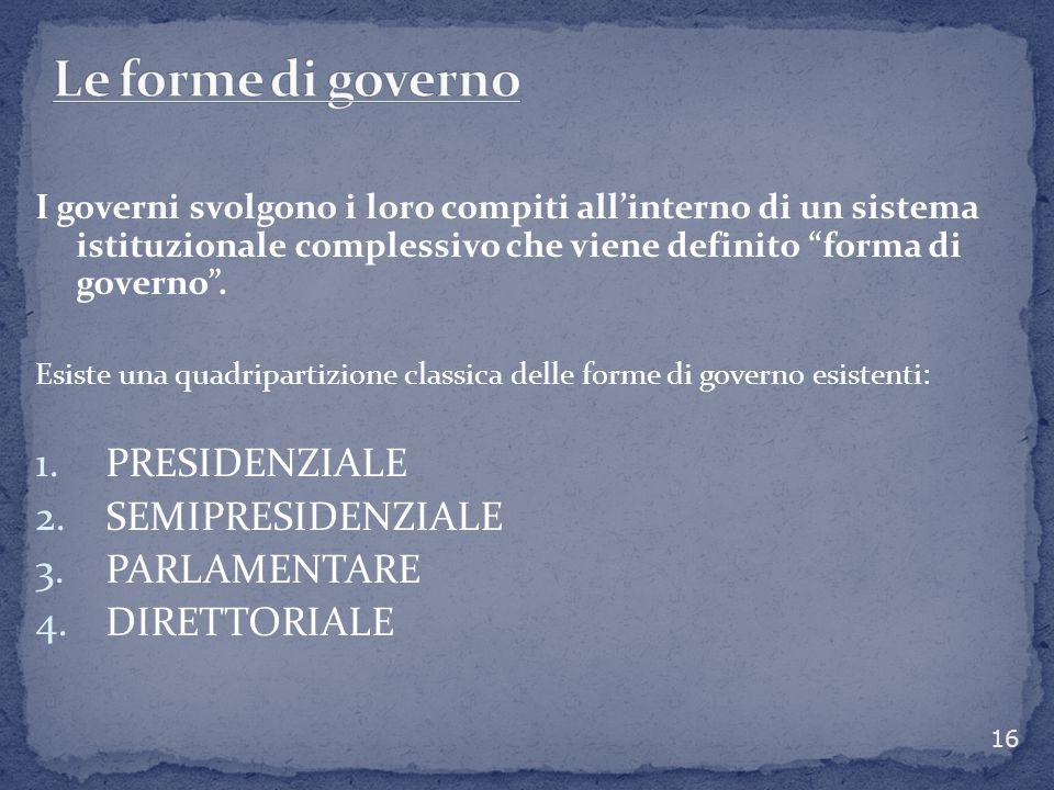 Le forme di governo PRESIDENZIALE SEMIPRESIDENZIALE PARLAMENTARE