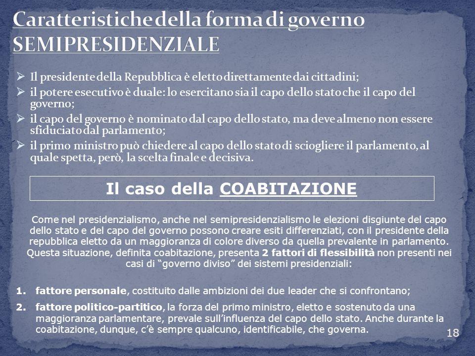 Caratteristiche della forma di governo SEMIPRESIDENZIALE