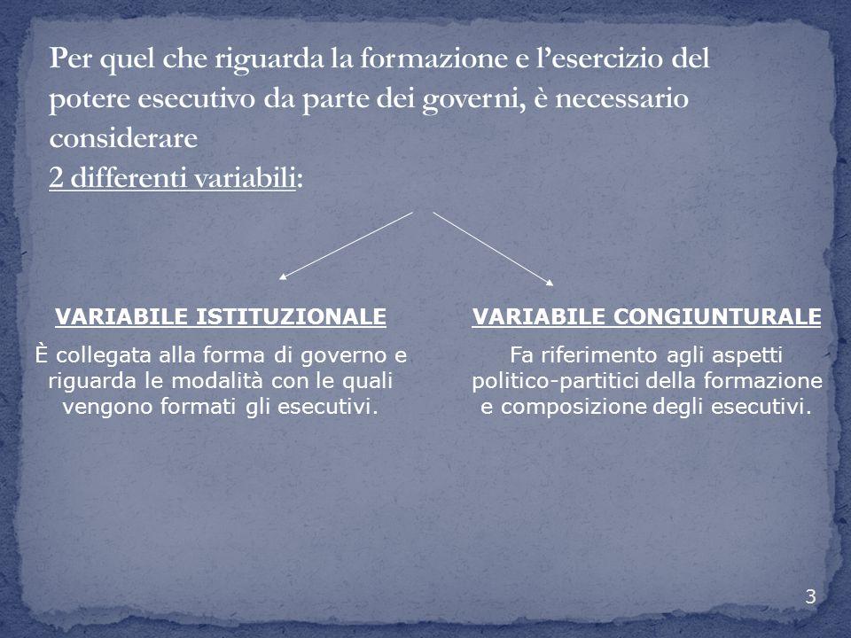 VARIABILE ISTITUZIONALE VARIABILE CONGIUNTURALE