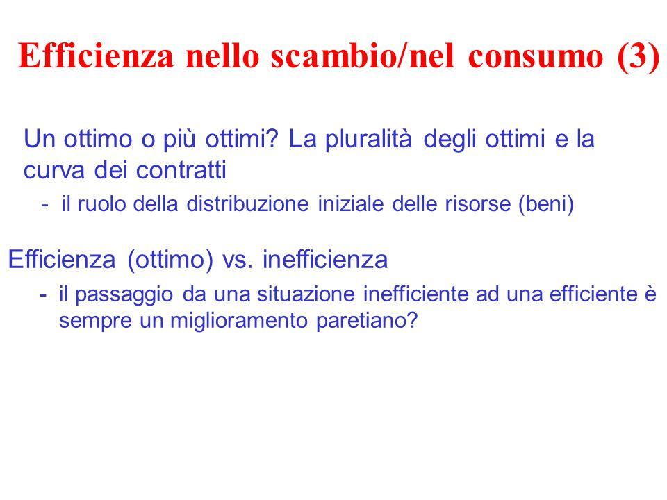 Efficienza nello scambio/nel consumo (3)