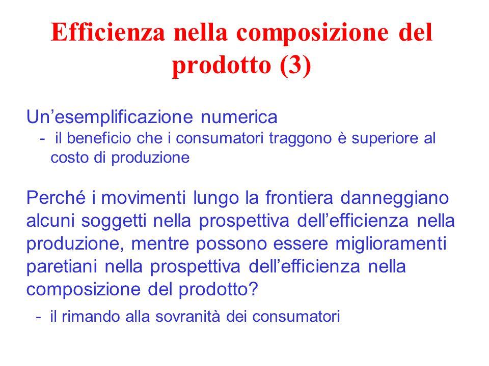Efficienza nella composizione del prodotto (3)