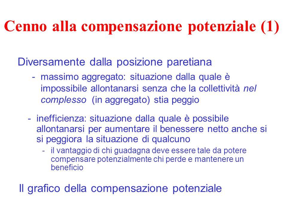 Cenno alla compensazione potenziale (1)