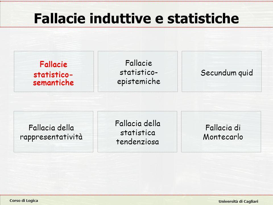 Fallacie induttive e statistiche statistico- semantiche