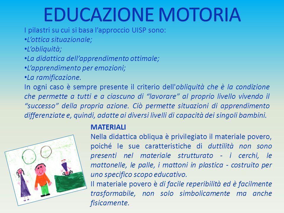 EDUCAZIONE MOTORIA I pilastri su cui si basa l'approccio UISP sono: