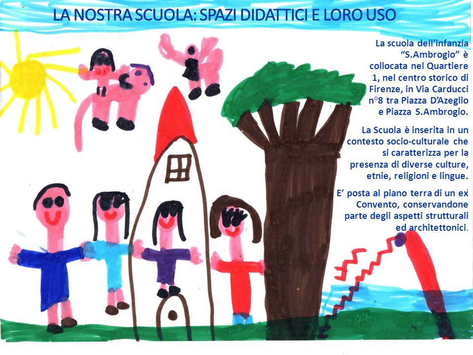 LA NOSTRA SCUOLA: SPAZI DIDATTICI E LORO USO