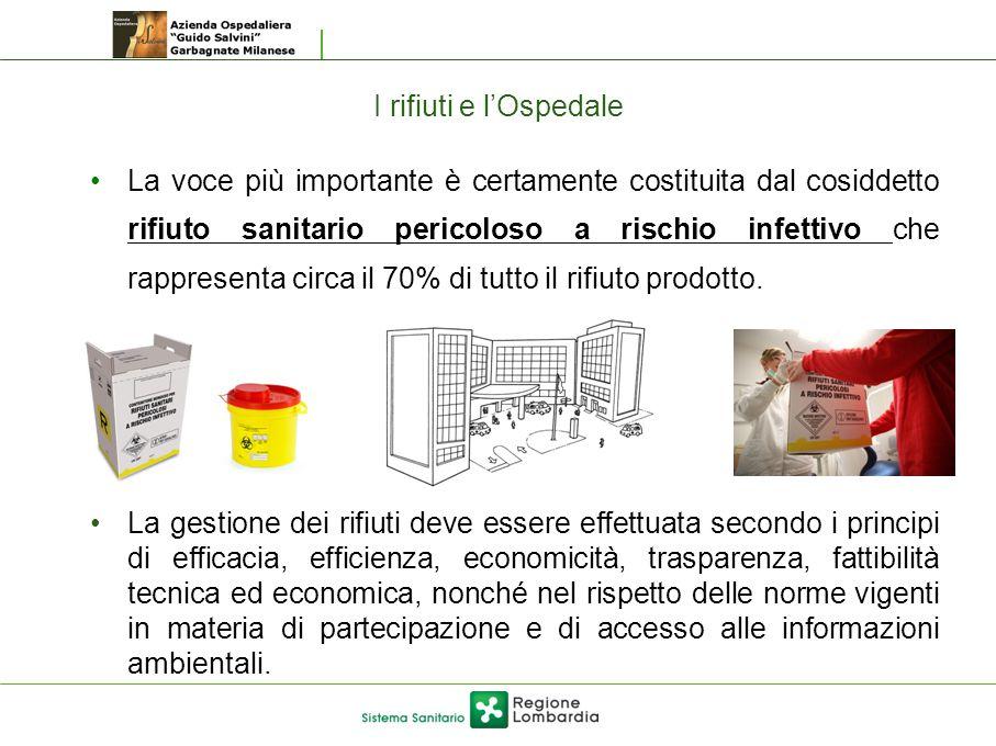 I rifiuti e l'Ospedale