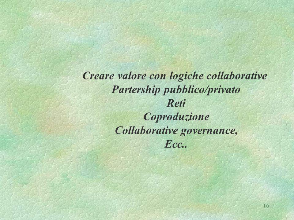 Creare valore con logiche collaborative Partership pubblico/privato