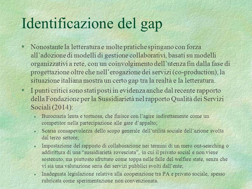 Identificazione del gap