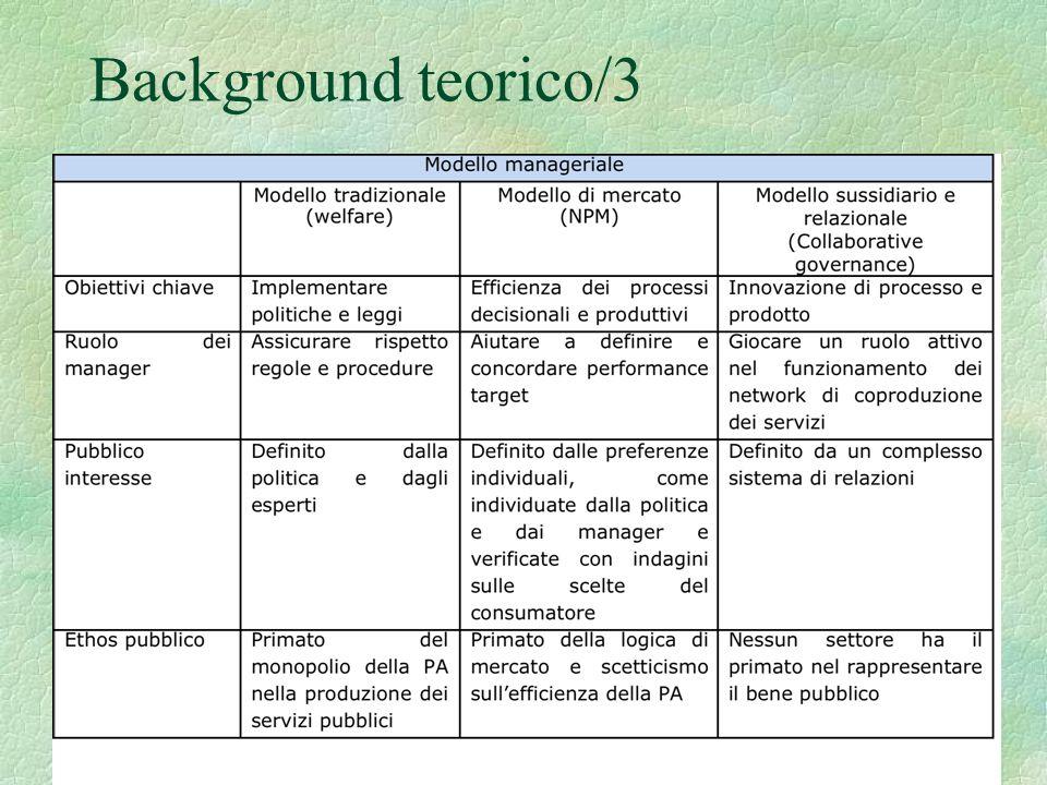 Background teorico/3
