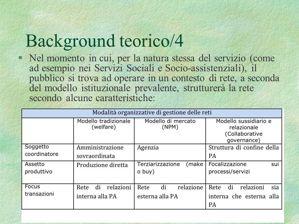 Background teorico/4
