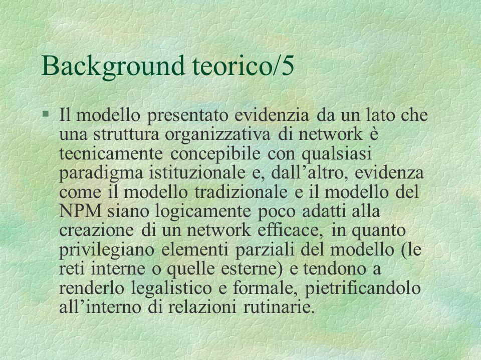 Background teorico/5