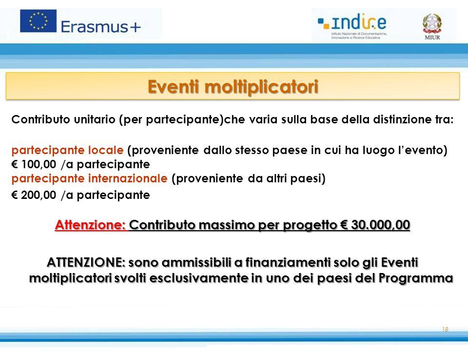 Eventi moltiplicatori