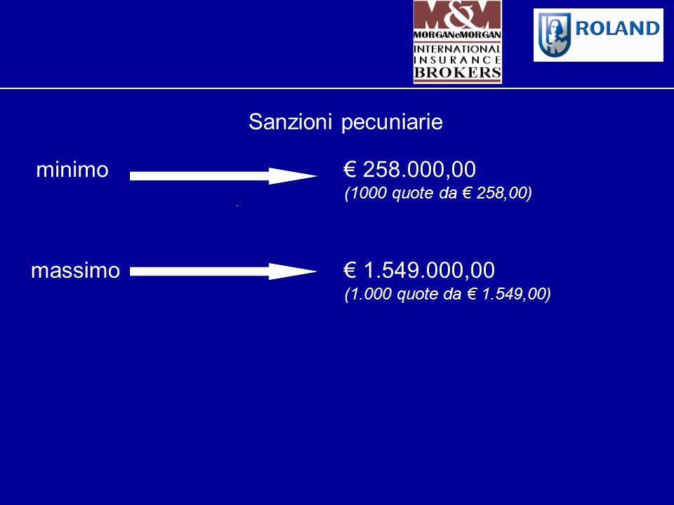 Sanzioni pecuniarie minimo. € 258.000,00 (1000 quote da € 258,00) massimo.