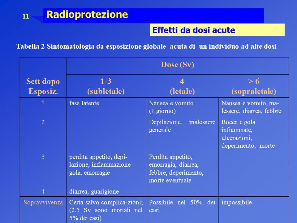 Radioprotezione Effetti da dosi acute Dose (Sv) Sett dopo Esposiz. 1-3