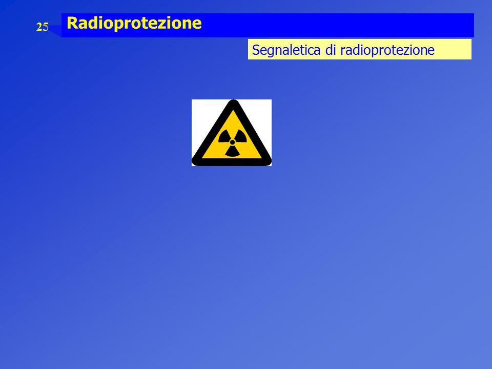 Radioprotezione Segnaletica di radioprotezione