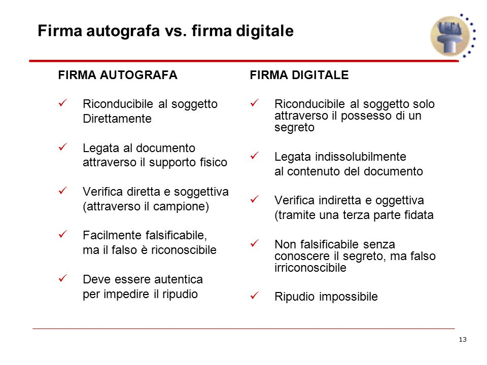 Firma autografa vs. firma digitale